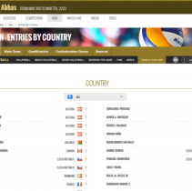Screenshot_2020-02-02-Teams-Men-Entries-By-Country-Bandar-Abbas-1-800x469